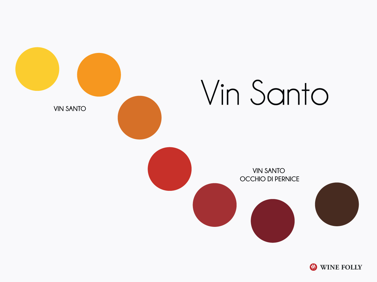 vin-santo-wine-colors2